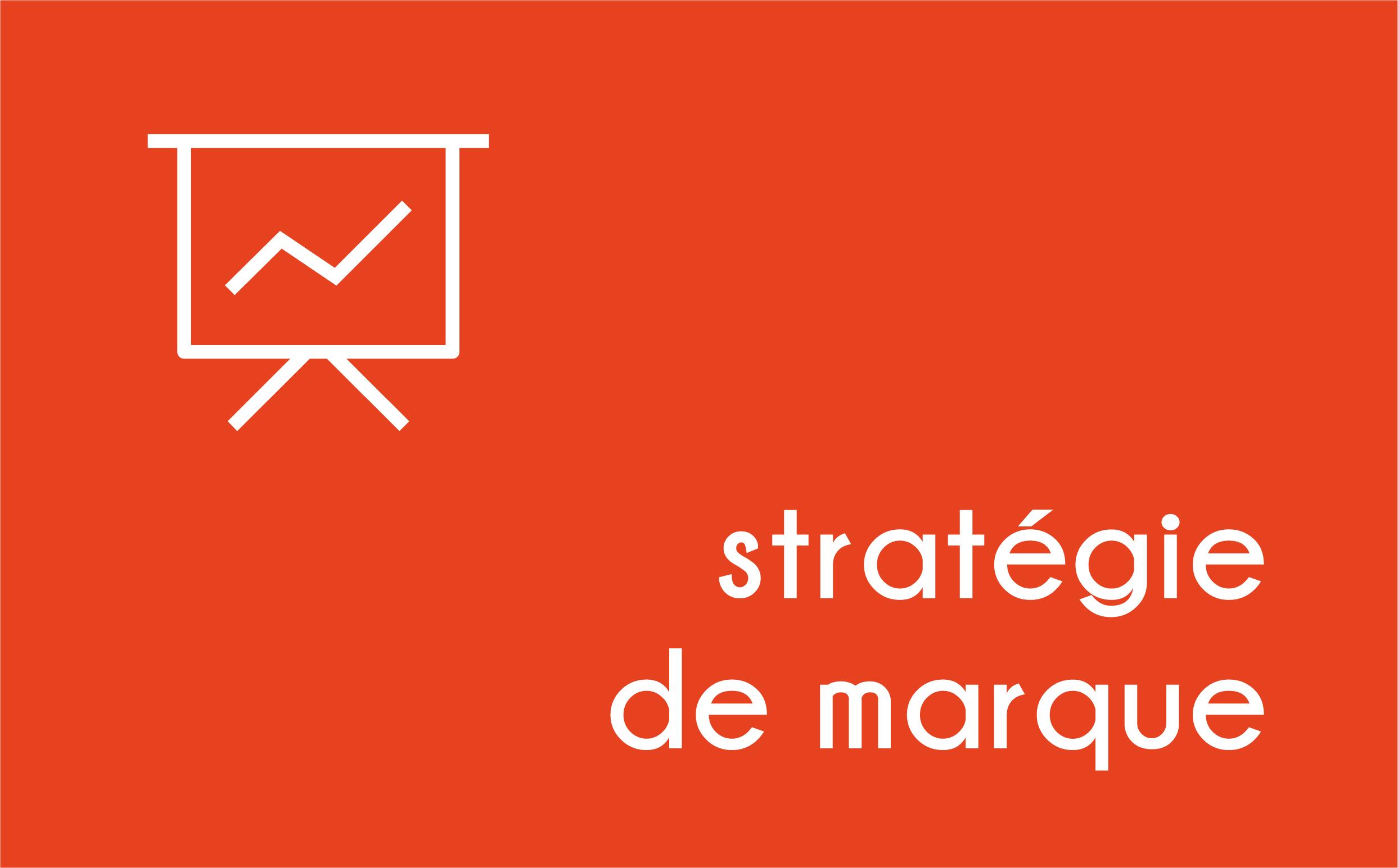 Stratégie de marque
